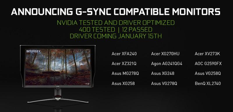 AMD FreeSync официально поддерживается видеокартами Nvidia