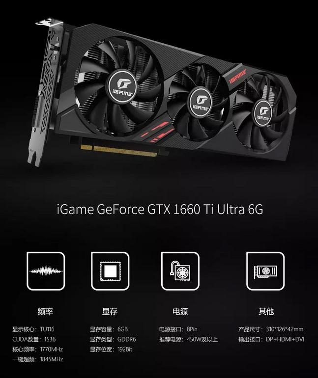 Новая видеокарта Nvidia GTX 1660 Ti обходит GTX 1060 в среднем на 27%