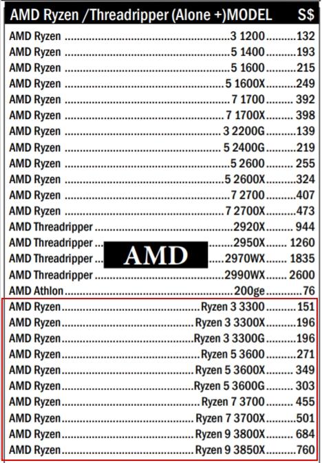 12 поточный Ryzen 3 3300 за 150$? В сеть утекла стоимость AMD Ryzen 3000 серии