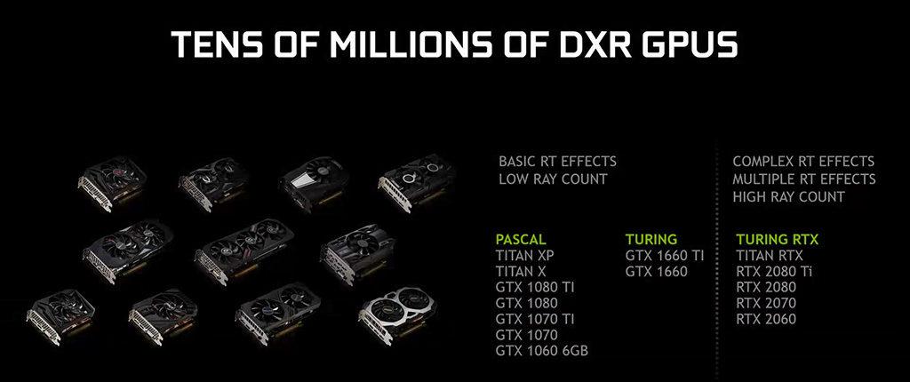 RayTracing в массы! В драйвере 425.31 добавлена поддержка DXR для видеокарт GTX 10-ой серии