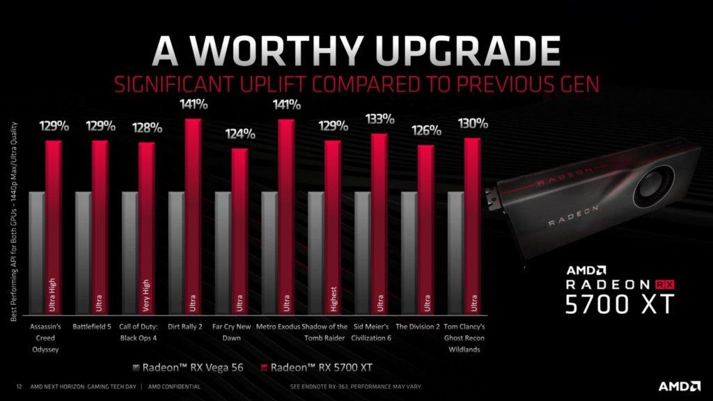 Navi пришли! AMD показала Radeon RX 5700 и Radeon RX 5700 XT