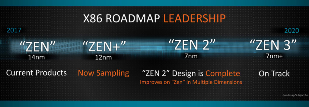 Архитектура Zen 3 получит 4 потока на ядро?